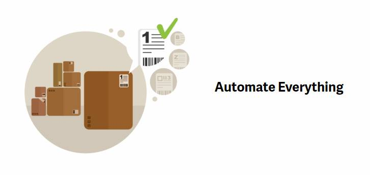 shipping automatization for ecommerce stores